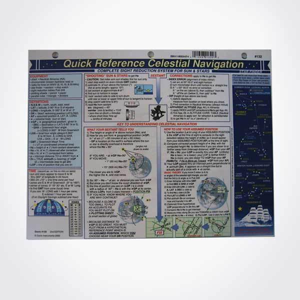 CARTAS DE NAVEGACIÓN PLASTIFICADAS