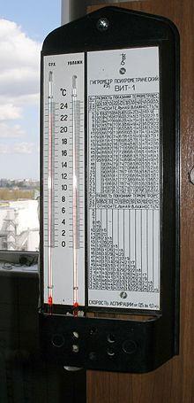 ¿Cómo funciona un psicrómetro?