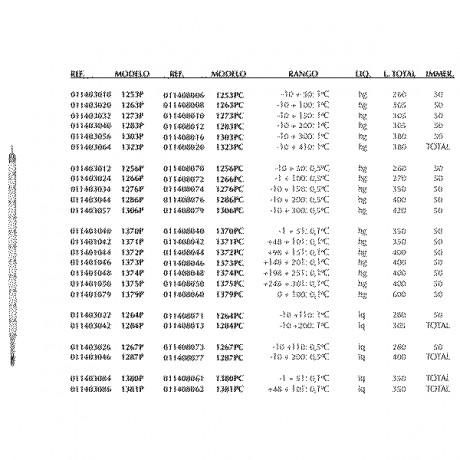 Termómetros químicos escala opal de precisión