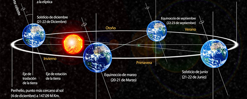 Ecliptica2
