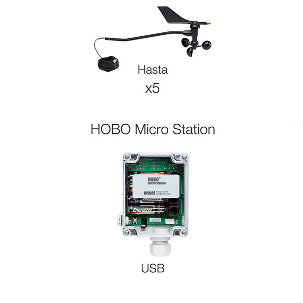 Anemómetro Davis con estación HOBO Micro Station